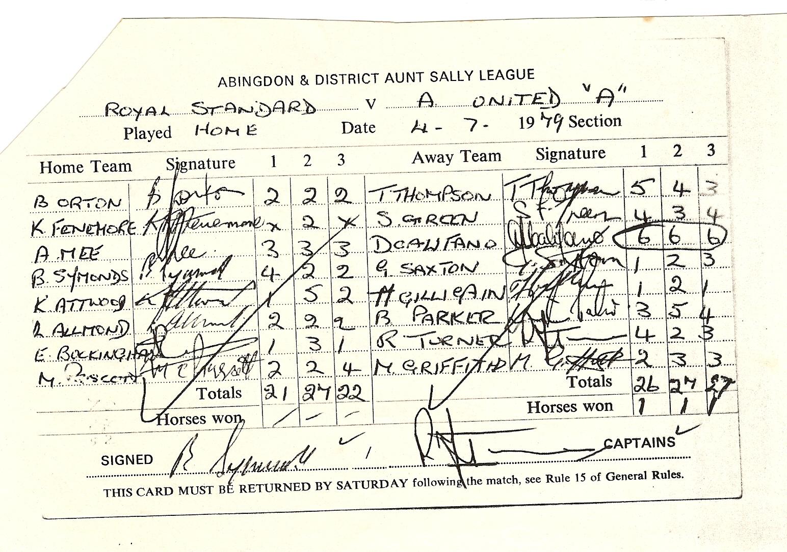 Scorecard666