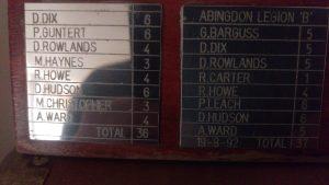 Highest Leg Score Trophy - plaques